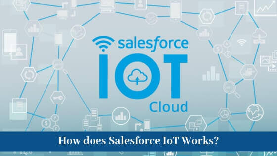 Salesforce Training in Hyderabad | Salesforce Online